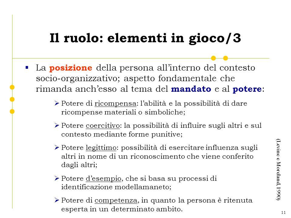 11 Il ruolo: elementi in gioco/3 La posizione della persona allinterno del contesto socio-organizzativo; aspetto fondamentale che rimanda anchesso al