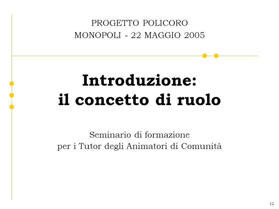 12 Introduzione: il concetto di ruolo Seminario di formazione per i Tutor degli Animatori di Comunità PROGETTO POLICORO MONOPOLI - 22 MAGGIO 2005