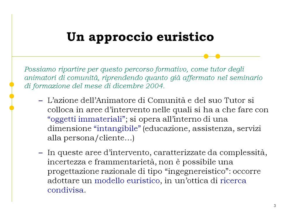 3 Un approccio euristico Possiamo ripartire per questo percorso formativo, come tutor degli animatori di comunità, riprendendo quanto già affermato nel seminario di formazione del mese di dicembre 2004.