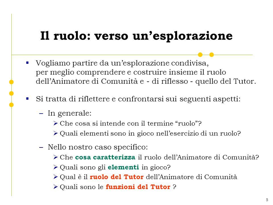 5 Il ruolo: verso unesplorazione Vogliamo partire da unesplorazione condivisa, per meglio comprendere e costruire insieme il ruolo dellAnimatore di Co