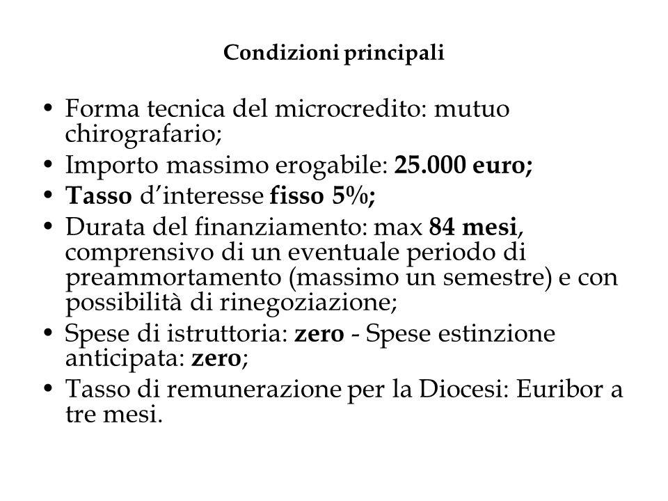 Condizioni principali Forma tecnica del microcredito: mutuo chirografario; Importo massimo erogabile: 25.000 euro; Tasso dinteresse fisso 5%; Durata del finanziamento: max 84 mesi, comprensivo di un eventuale periodo di preammortamento (massimo un semestre) e con possibilità di rinegoziazione; Spese di istruttoria: zero - Spese estinzione anticipata: zero ; Tasso di remunerazione per la Diocesi: Euribor a tre mesi.