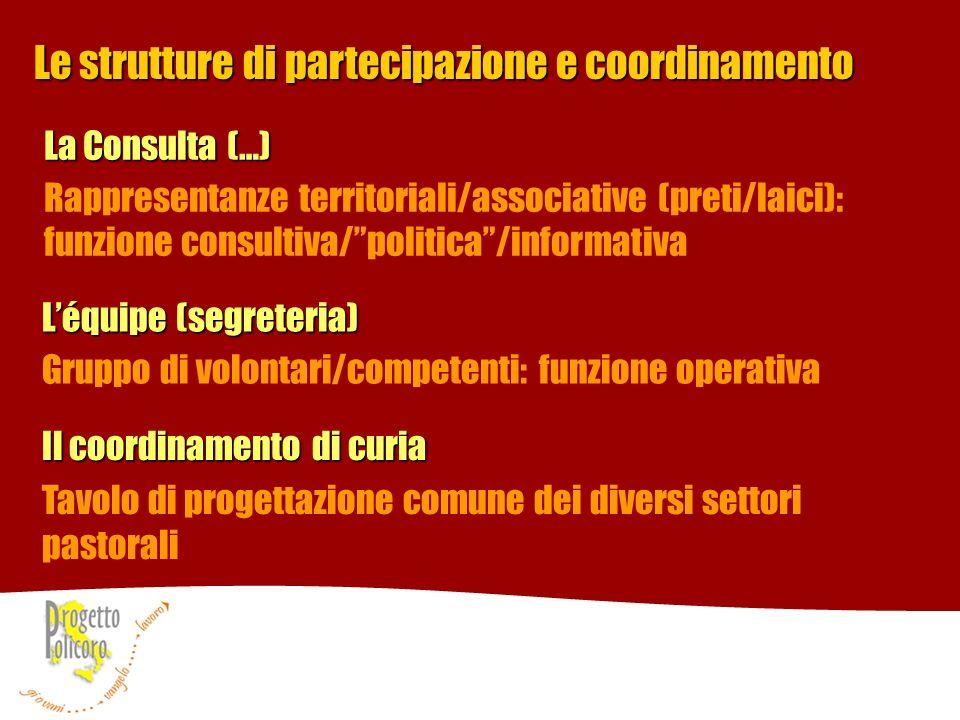 Le strutture di partecipazione e coordinamento La Consulta (…) Rappresentanze territoriali/associative (preti/laici): funzione consultiva/politica/inf