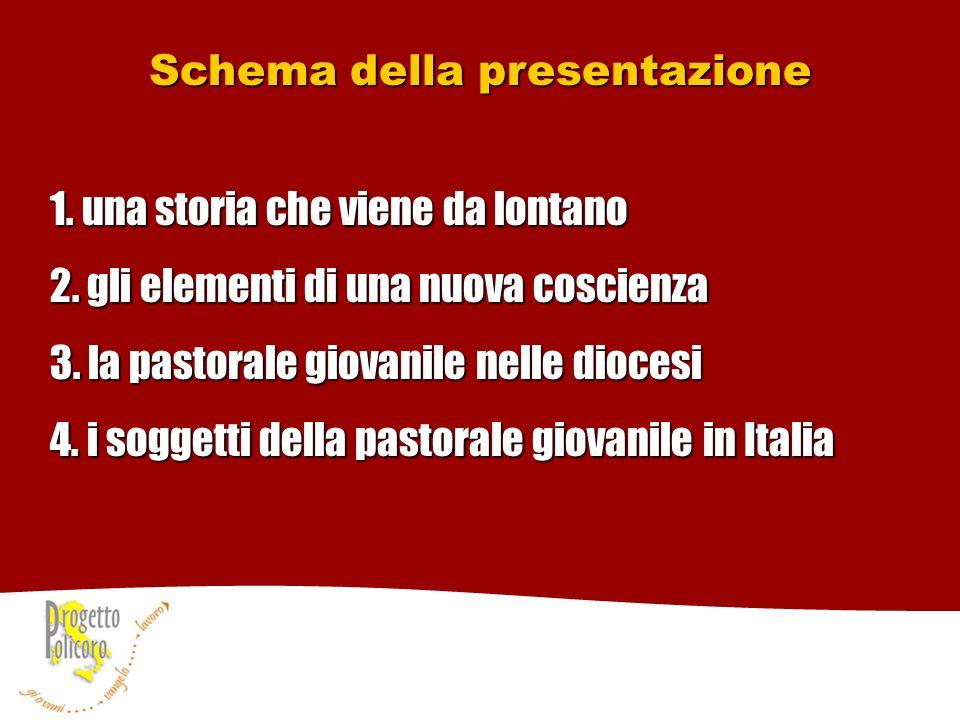 Schema della presentazione 1. una storia che viene da lontano 2. gli elementi di una nuova coscienza 3. la pastorale giovanile nelle diocesi 4. i sogg