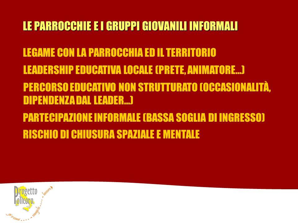 LE PARROCCHIE E I GRUPPI GIOVANILI INFORMALI LEGAME CON LA PARROCCHIA ED IL TERRITORIO LEADERSHIP EDUCATIVA LOCALE (PRETE, ANIMATORE…) PERCORSO EDUCAT