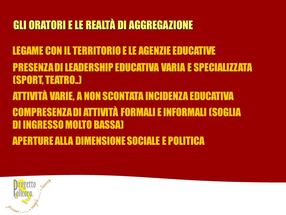 GLI ORATORI E LE REALTÀ DI AGGREGAZIONE LEGAME CON IL TERRITORIO E LE AGENZIE EDUCATIVE PRESENZA DI LEADERSHIP EDUCATIVA VARIA E SPECIALIZZATA (SPORT,
