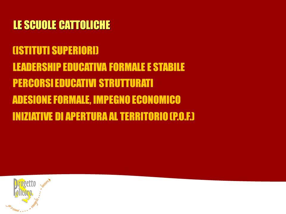 LE SCUOLE CATTOLICHE (ISTITUTI SUPERIORI) LEADERSHIP EDUCATIVA FORMALE E STABILE PERCORSI EDUCATIVI STRUTTURATI INIZIATIVE DI APERTURA AL TERRITORIO (