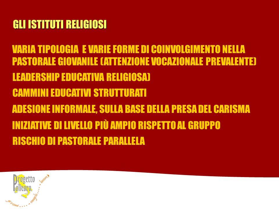 GLI ISTITUTI RELIGIOSI VARIA TIPOLOGIA E VARIE FORME DI COINVOLGIMENTO NELLA PASTORALE GIOVANILE (ATTENZIONE VOCAZIONALE PREVALENTE) LEADERSHIP EDUCAT