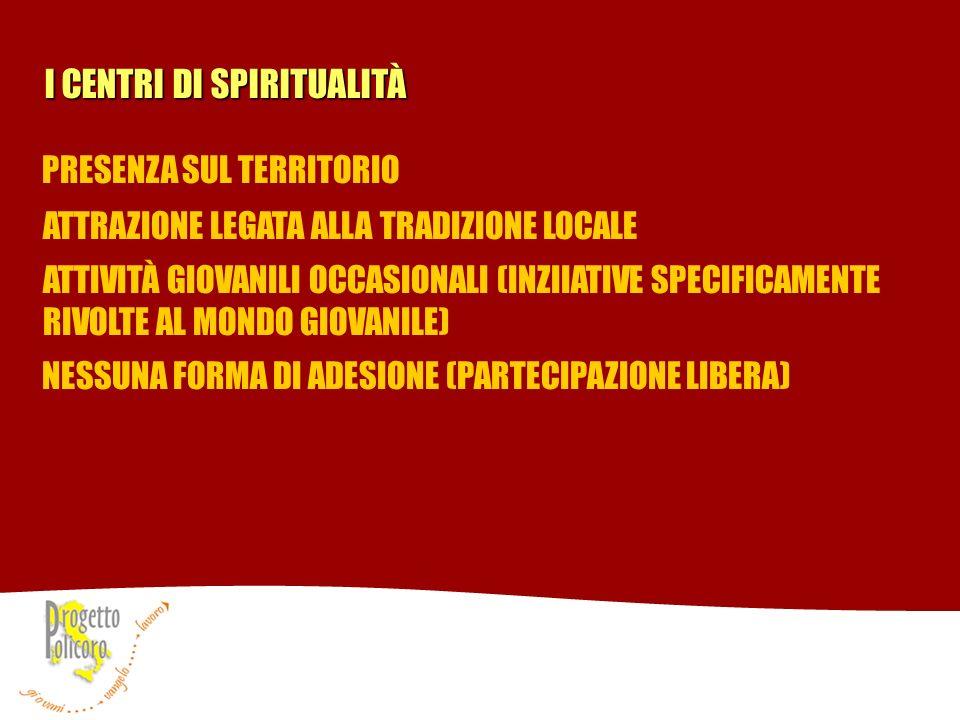 I CENTRI DI SPIRITUALITÀ PRESENZA SUL TERRITORIO ATTRAZIONE LEGATA ALLA TRADIZIONE LOCALE ATTIVITÀ GIOVANILI OCCASIONALI (INZIIATIVE SPECIFICAMENTE RI