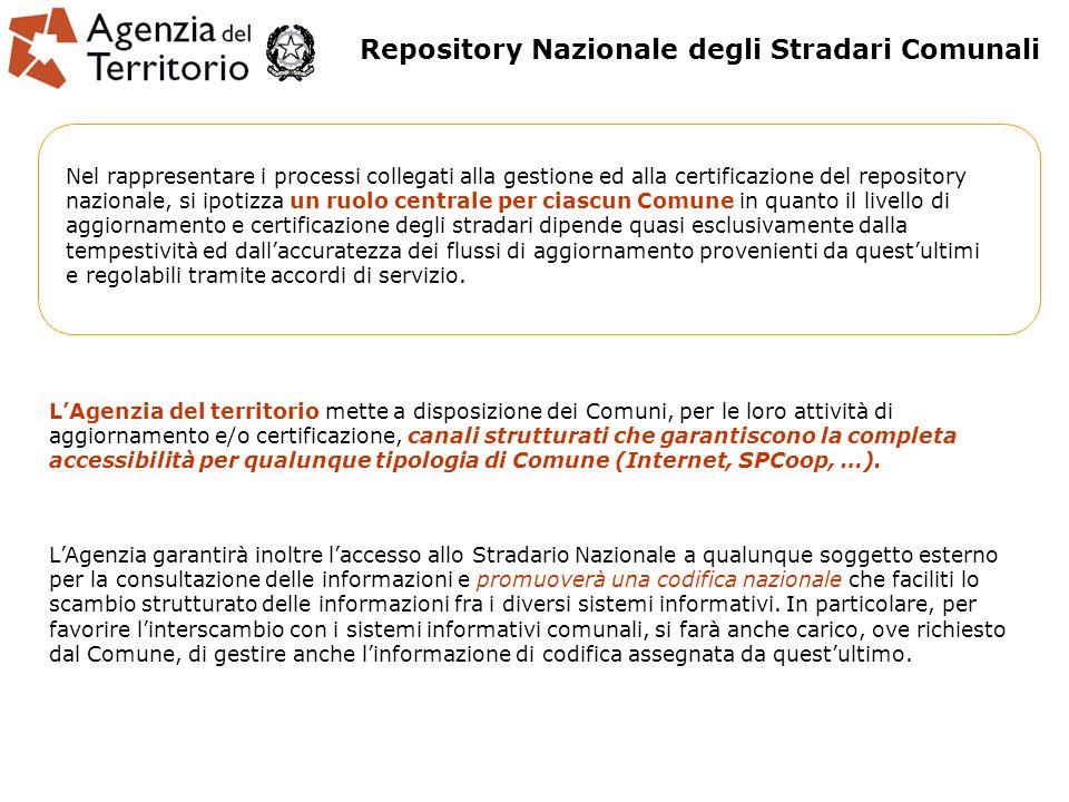 Nel rappresentare i processi collegati alla gestione ed alla certificazione del repository nazionale, si ipotizza un ruolo centrale per ciascun Comune