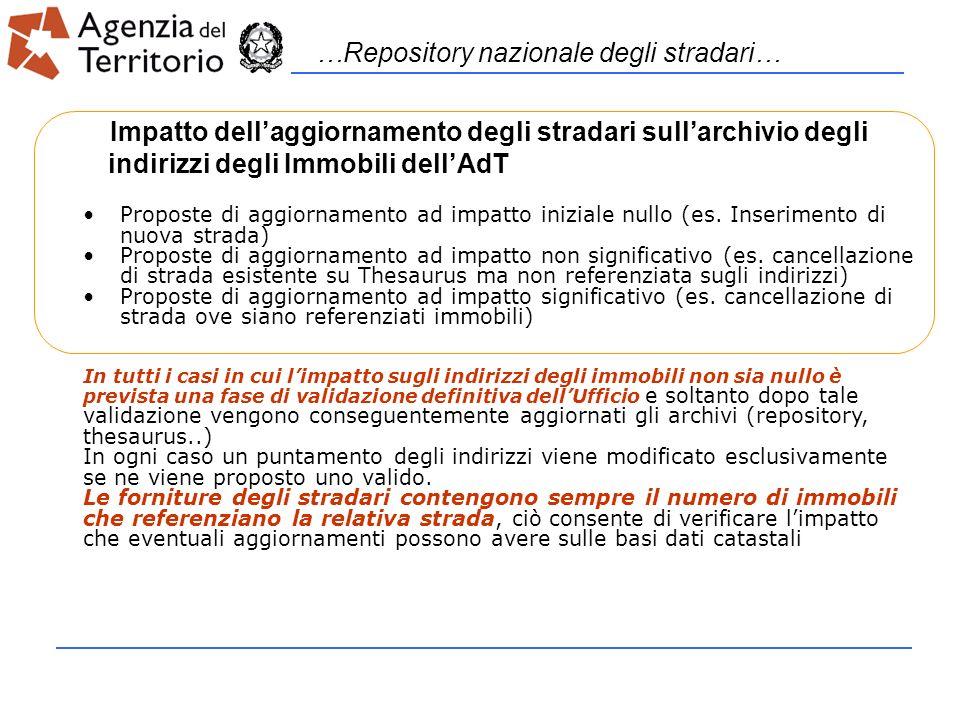 Proposte di aggiornamento ad impatto iniziale nullo (es. Inserimento di nuova strada) Proposte di aggiornamento ad impatto non significativo (es. canc