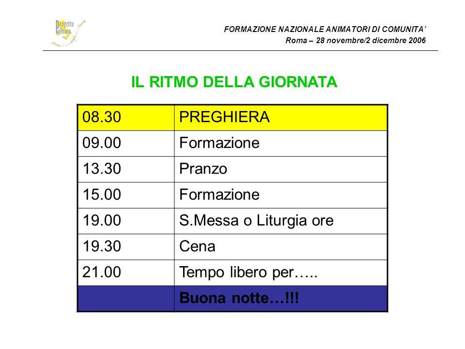 FORMAZIONE NAZIONALE ANIMATORI DI COMUNITA Roma – 28 novembre/2 dicembre 2006 IL RITMO DELLA GIORNATA 08.30PREGHIERA 09.00Formazione 13.30Pranzo 15.00Formazione 19.00S.Messa o Liturgia ore 19.30Cena 21.00Tempo libero per…..