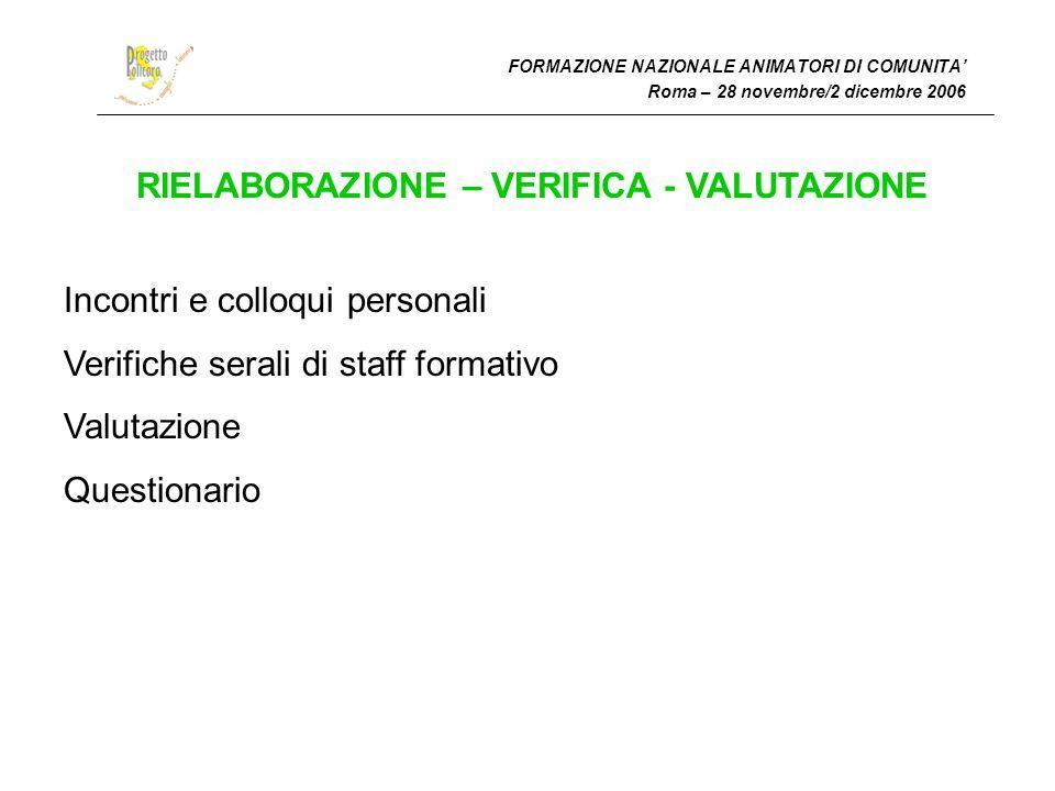 FORMAZIONE NAZIONALE ANIMATORI DI COMUNITA Roma – 28 novembre/2 dicembre 2006 RIELABORAZIONE – VERIFICA - VALUTAZIONE Incontri e colloqui personali Verifiche serali di staff formativo Valutazione Questionario