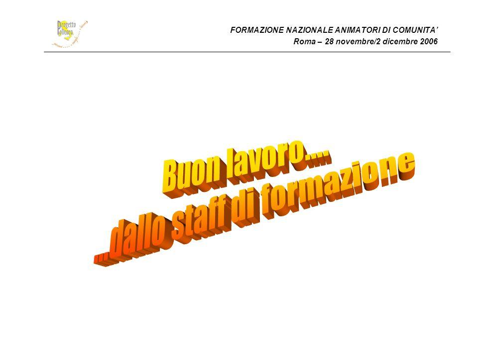FORMAZIONE NAZIONALE ANIMATORI DI COMUNITA Roma – 28 novembre/2 dicembre 2006