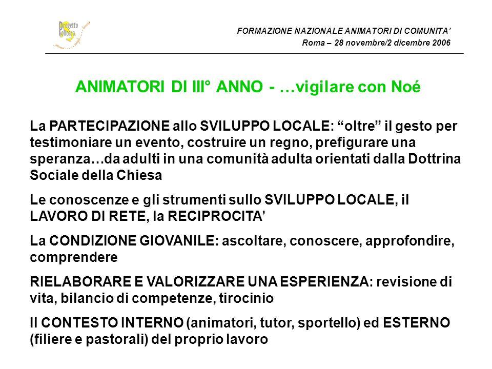 FORMAZIONE NAZIONALE ANIMATORI DI COMUNITA Roma – 28 novembre/2 dicembre 2006 ANIMATORI DI III° ANNO - …vigilare con Noé La PARTECIPAZIONE allo SVILUP