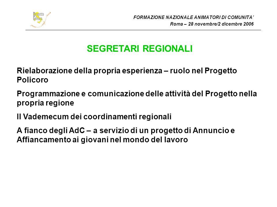 FORMAZIONE NAZIONALE ANIMATORI DI COMUNITA Roma – 28 novembre/2 dicembre 2006 SEGRETARI REGIONALI Rielaborazione della propria esperienza – ruolo nel