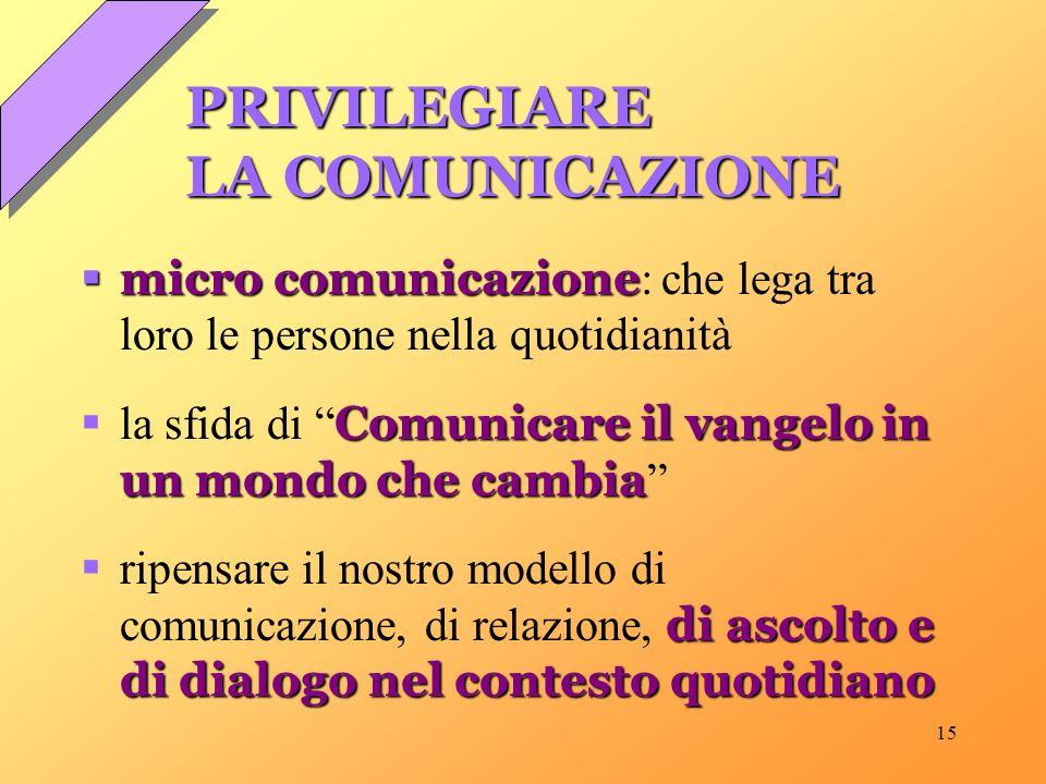 15 PRIVILEGIARE LA COMUNICAZIONE micro comunicazione micro comunicazione : che lega tra loro le persone nella quotidianità Comunicare il vangelo in un