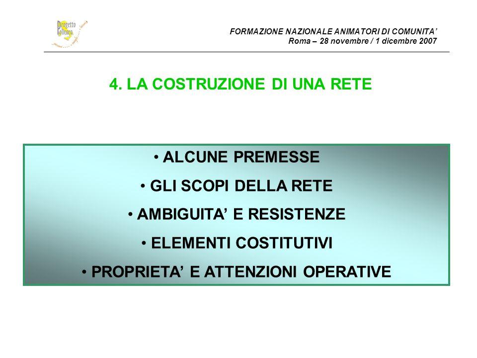 FORMAZIONE NAZIONALE ANIMATORI DI COMUNITA Roma – 28 novembre / 1 dicembre 2007 4.