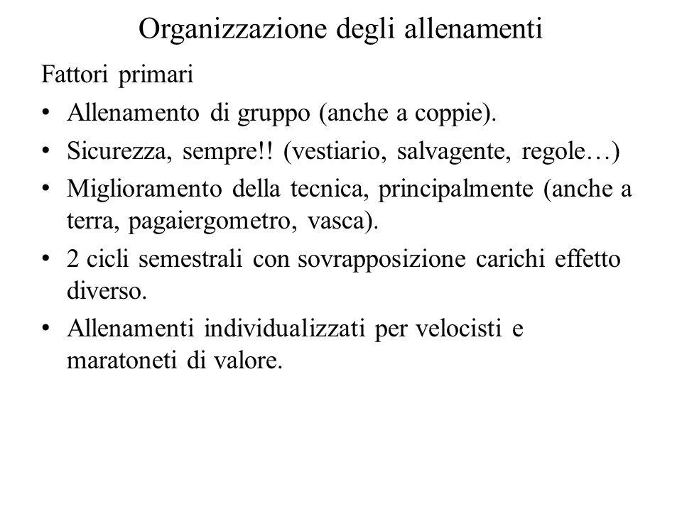Organizzazione degli allenamenti Fattori primari Allenamento di gruppo (anche a coppie). Sicurezza, sempre!! (vestiario, salvagente, regole…) Migliora