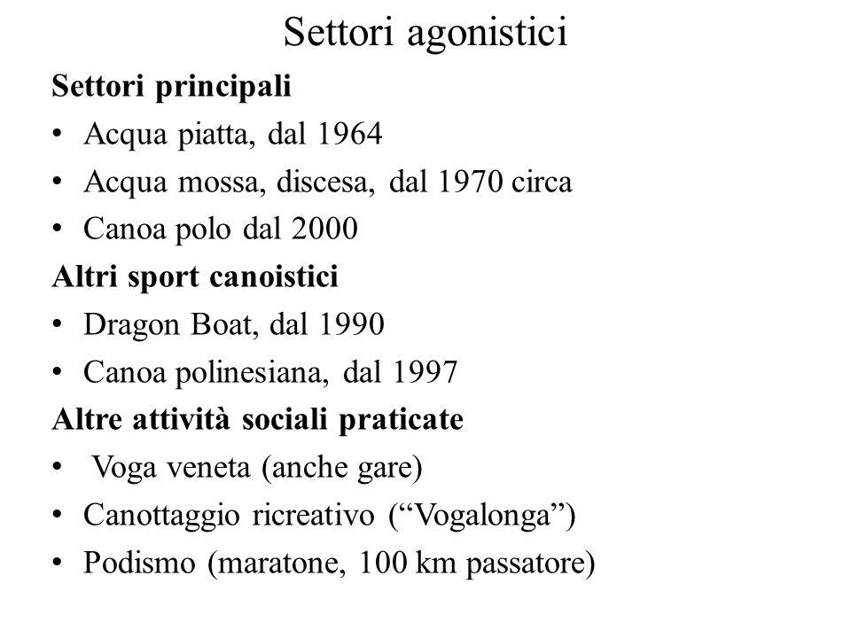 Settori agonistici Settori principali Acqua piatta, dal 1964 Acqua mossa, discesa, dal 1970 circa Canoa polo dal 2000 Altri sport canoistici Dragon Bo