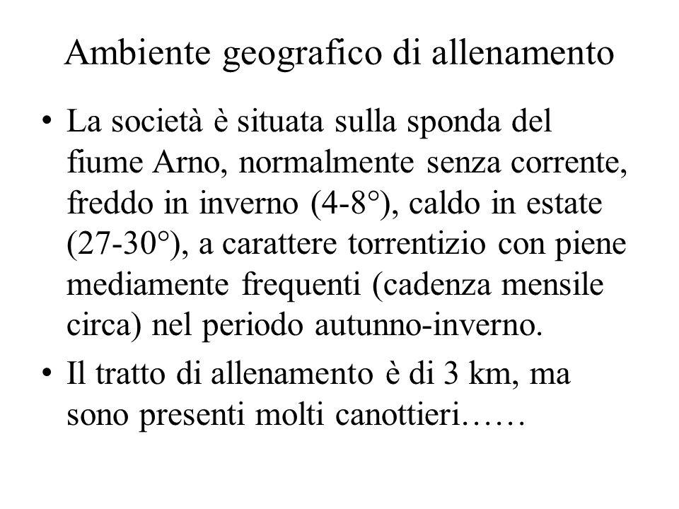 Ambiente geografico di allenamento La società è situata sulla sponda del fiume Arno, normalmente senza corrente, freddo in inverno (4-8°), caldo in es