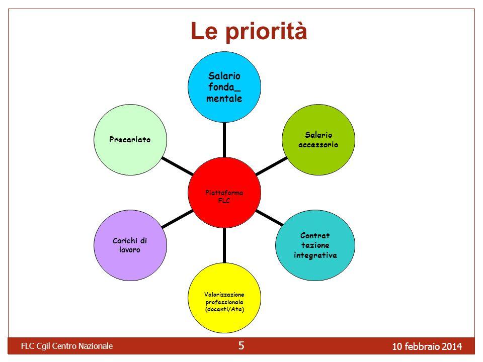 10 febbraio 2014 FLC Cgil Centro Nazionale 55 Le priorità Piattaforma FLC Salario fonda_ mentale Salario accessorio Contrat tazione integrativa Valori