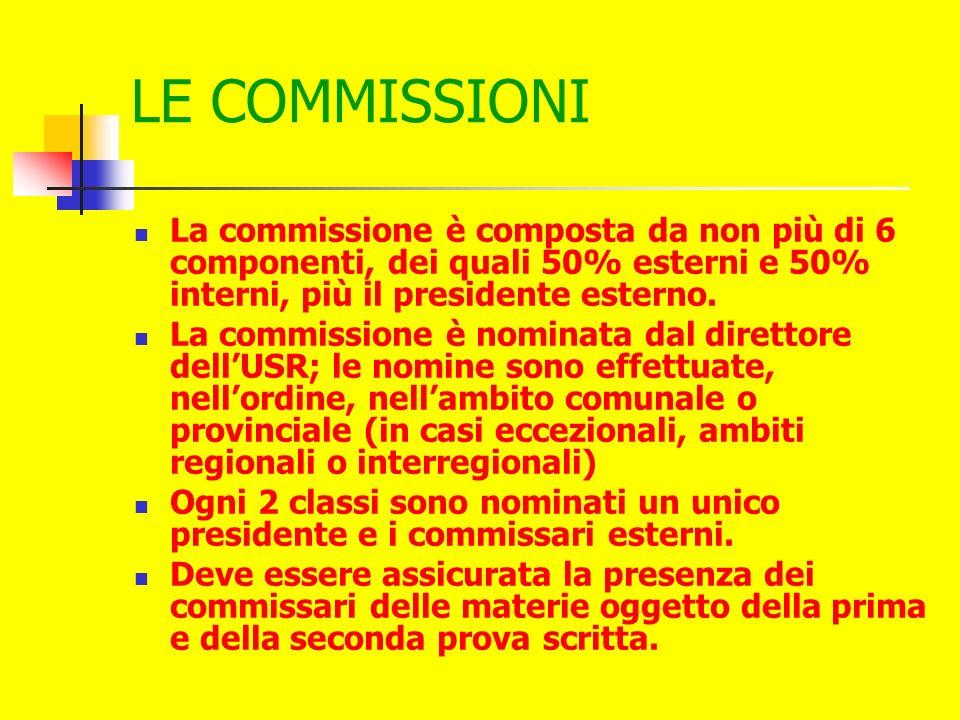 LE COMMISSIONI La commissione è composta da non più di 6 componenti, dei quali 50% esterni e 50% interni, più il presidente esterno.