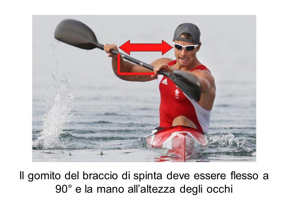 Il gomito del braccio di spinta deve essere flesso a 90° e la mano allaltezza degli occhi