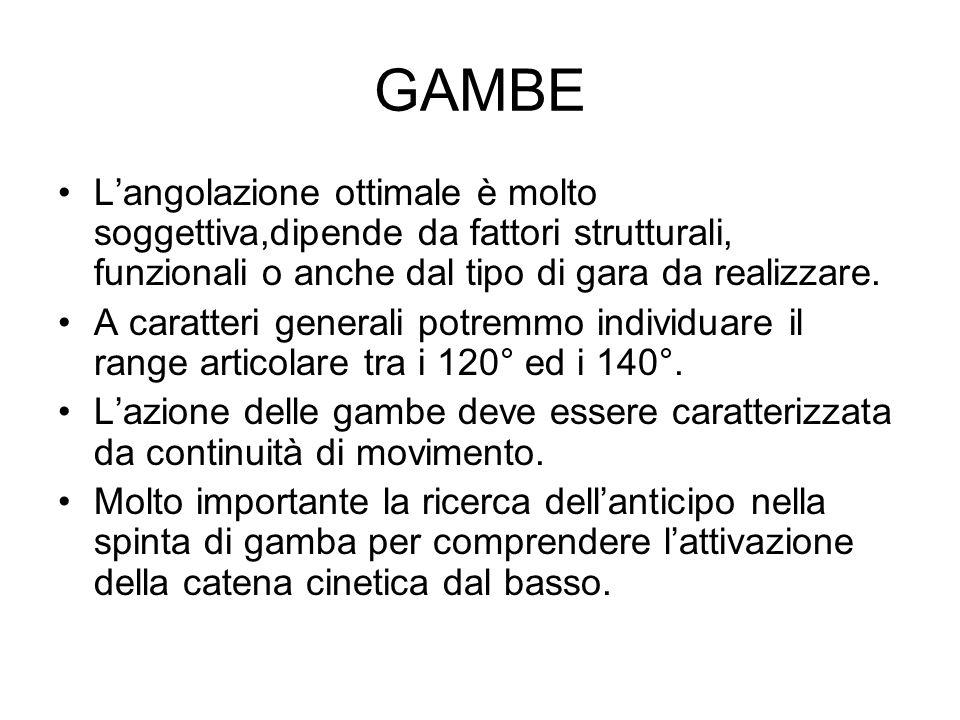 GAMBE Langolazione ottimale è molto soggettiva,dipende da fattori strutturali, funzionali o anche dal tipo di gara da realizzare. A caratteri generali