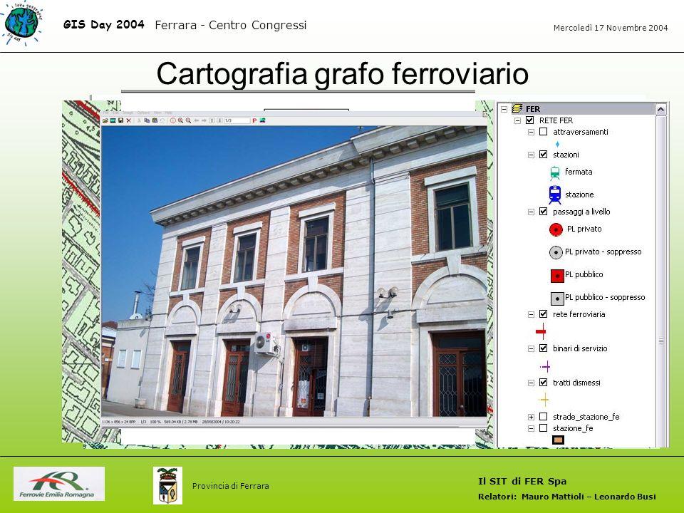 GIS Day 2004 Il SIT di FER Spa Relatori: Mauro Mattioli – Leonardo Busi Ferrara - Centro Congressi Mercoledì 17 Novembre 2004 Provincia di Ferrara Cartografia grafo ferroviario