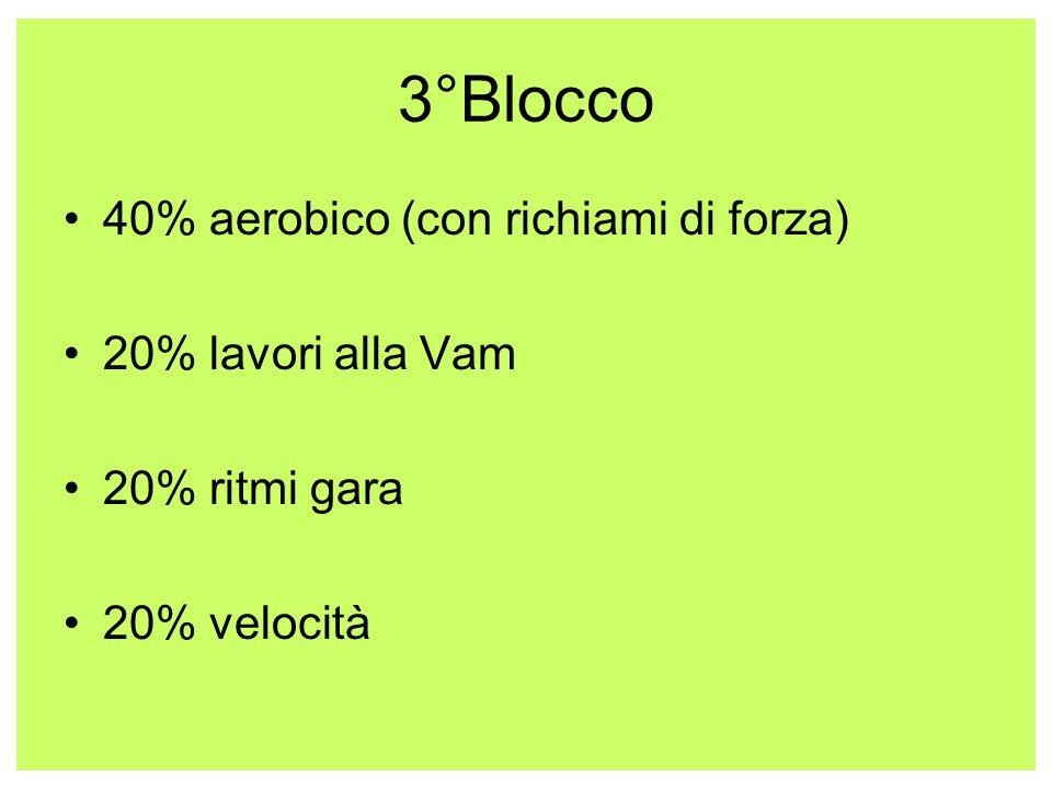 3°Blocco 40% aerobico (con richiami di forza) 20% lavori alla Vam 20% ritmi gara 20% velocità