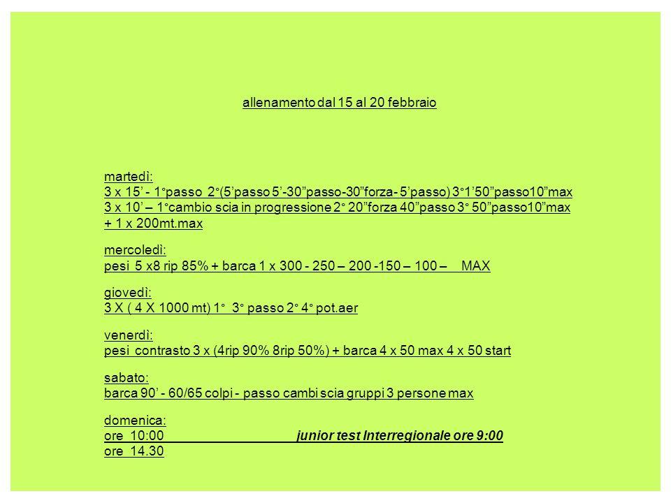 allenamento dal 15 al 20 febbraio martedì: 3 x 15 - 1°passo 2°(5passo 5-30passo-30forza- 5passo) 3°150passo10max 3 x 10 – 1°cambio scia in progression