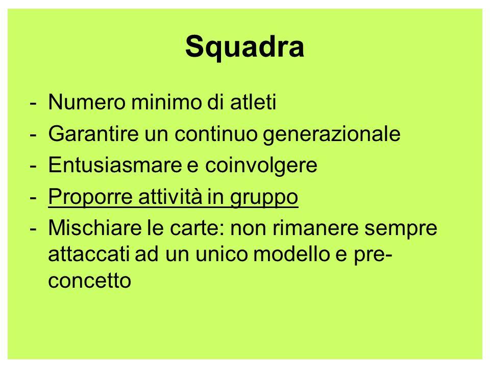Squadra -Numero minimo di atleti -Garantire un continuo generazionale -Entusiasmare e coinvolgere -Proporre attività in gruppo -Mischiare le carte: no