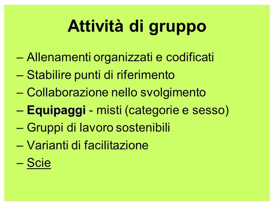 Attività di gruppo –Allenamenti organizzati e codificati –Stabilire punti di riferimento –Collaborazione nello svolgimento –Equipaggi –Equipaggi - mis