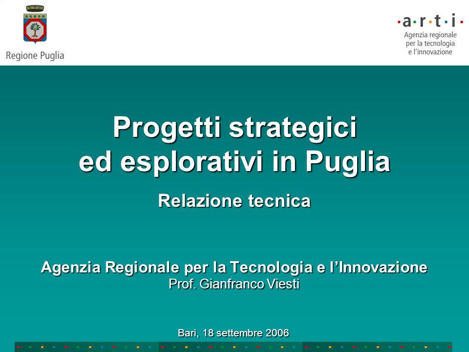 Progetti strategici ed esplorativi in Puglia Relazione tecnica Agenzia Regionale per la Tecnologia e lInnovazione Prof.