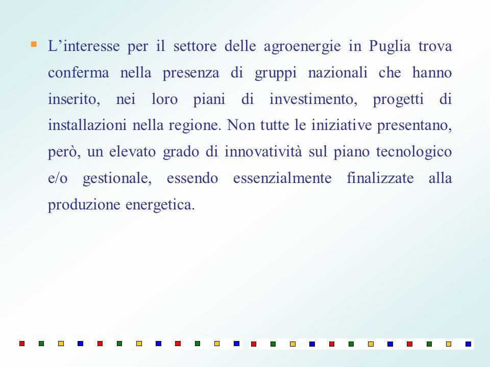 Linteresse per il settore delle agroenergie in Puglia trova conferma nella presenza di gruppi nazionali che hanno inserito, nei loro piani di investim