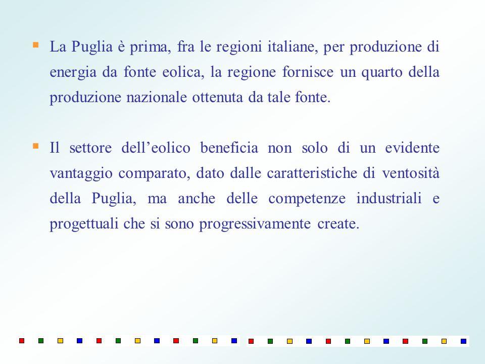 La Puglia è prima, fra le regioni italiane, per produzione di energia da fonte eolica, la regione fornisce un quarto della produzione nazionale ottenu