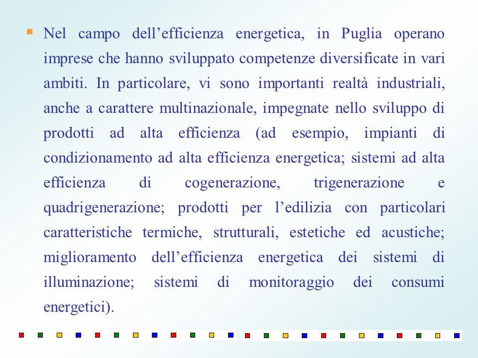 Nel campo dellefficienza energetica, in Puglia operano imprese che hanno sviluppato competenze diversificate in vari ambiti. In particolare, vi sono i