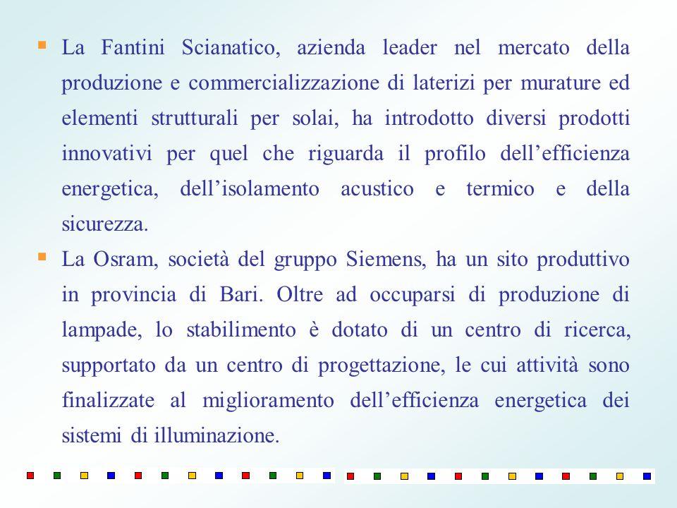 La Fantini Scianatico, azienda leader nel mercato della produzione e commercializzazione di laterizi per murature ed elementi strutturali per solai, h