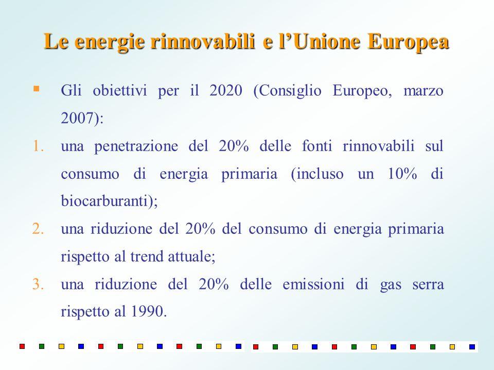 Le energie rinnovabili e lUnione Europea Gli obiettivi per il 2020 (Consiglio Europeo, marzo 2007): 1.una penetrazione del 20% delle fonti rinnovabili