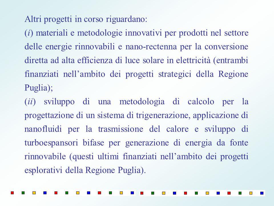 Altri progetti in corso riguardano: (i) materiali e metodologie innovativi per prodotti nel settore delle energie rinnovabili e nano-rectenna per la c