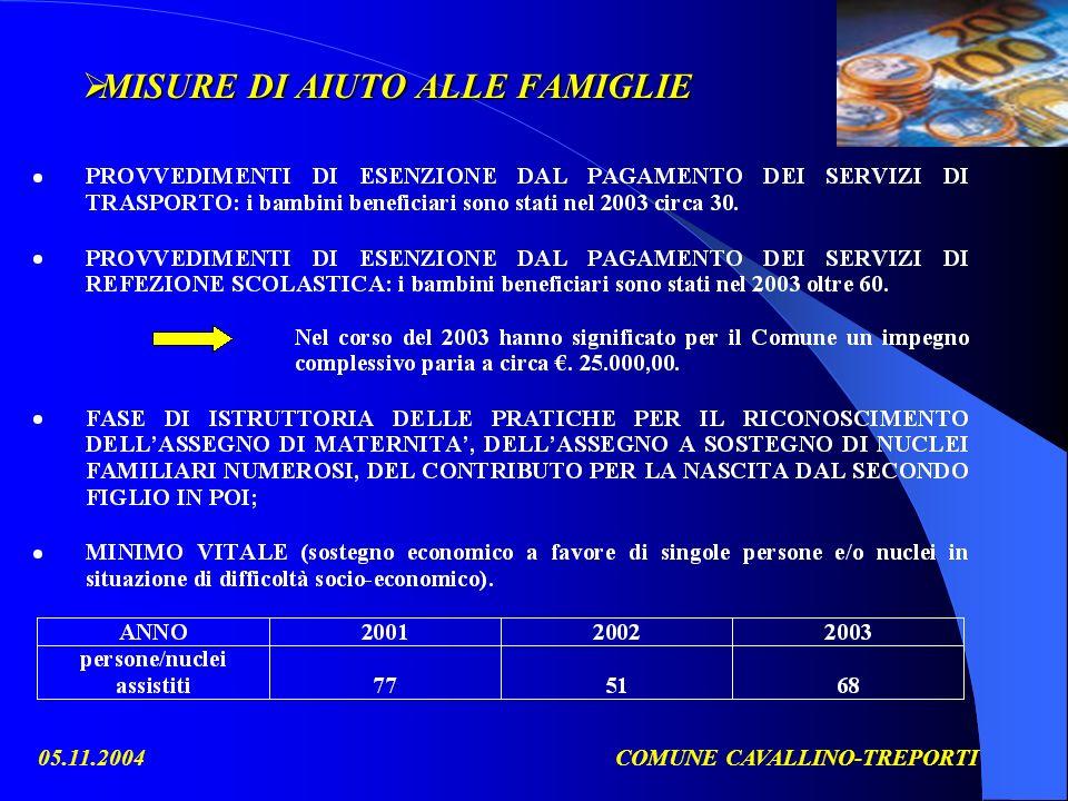 05.11.2004COMUNE CAVALLINO-TREPORTI MISURE DI AIUTO ALLE FAMIGLIE MISURE DI AIUTO ALLE FAMIGLIE