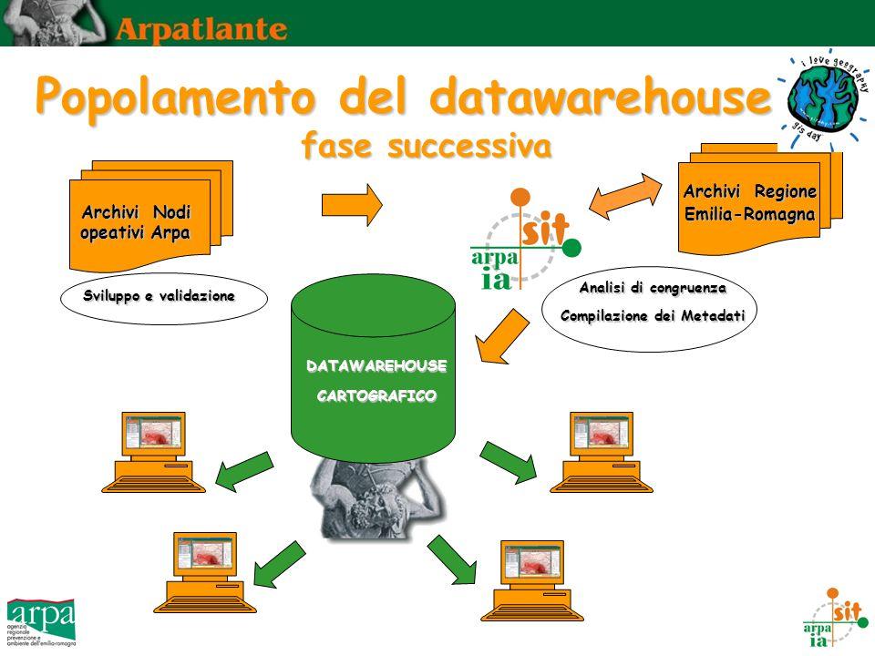 Popolamento del datawarehouse fase successiva DATAWAREHOUSECARTOGRAFICO Archivi Nodi opeativi Arpa Sviluppo e validazione Archivi Regione Emilia-Romag