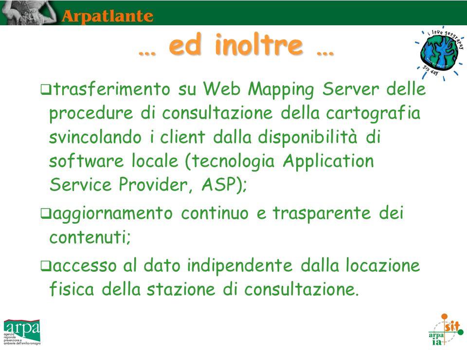 Architettura del sistema ArcInfoArcEditorArcView Amministrazione del Sistema Progettazione Consultazione WEB ArcIMS Arpatlante Data Server Metadati ArcSDE
