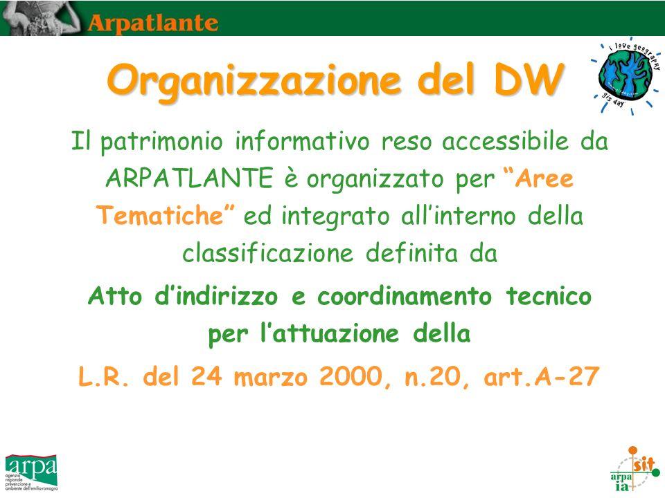 Organizzazione del DW Il patrimonio informativo reso accessibile da ARPATLANTE è organizzato per Aree Tematiche ed integrato allinterno della classificazione definita da Atto dindirizzo e coordinamento tecnico per lattuazione della L.R.