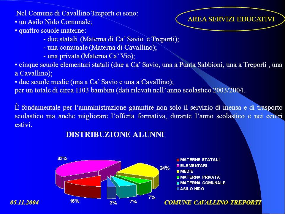 05.11.2004COMUNE CAVALLINO-TREPORTI Spese sostenute per I servizi educativi anno 2003