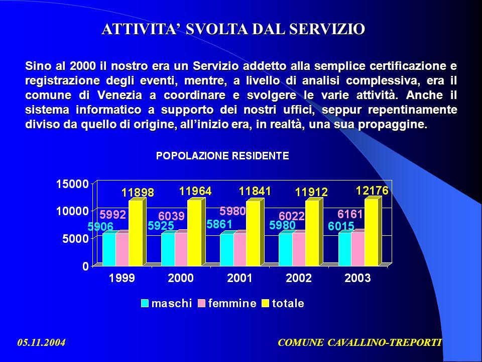 05.11.2004COMUNE CAVALLINO-TREPORTI Sino al 2000 il nostro era un Servizio addetto alla semplice certificazione e registrazione degli eventi, mentre, a livello di analisi complessiva, era il comune di Venezia a coordinare e svolgere le varie attività.
