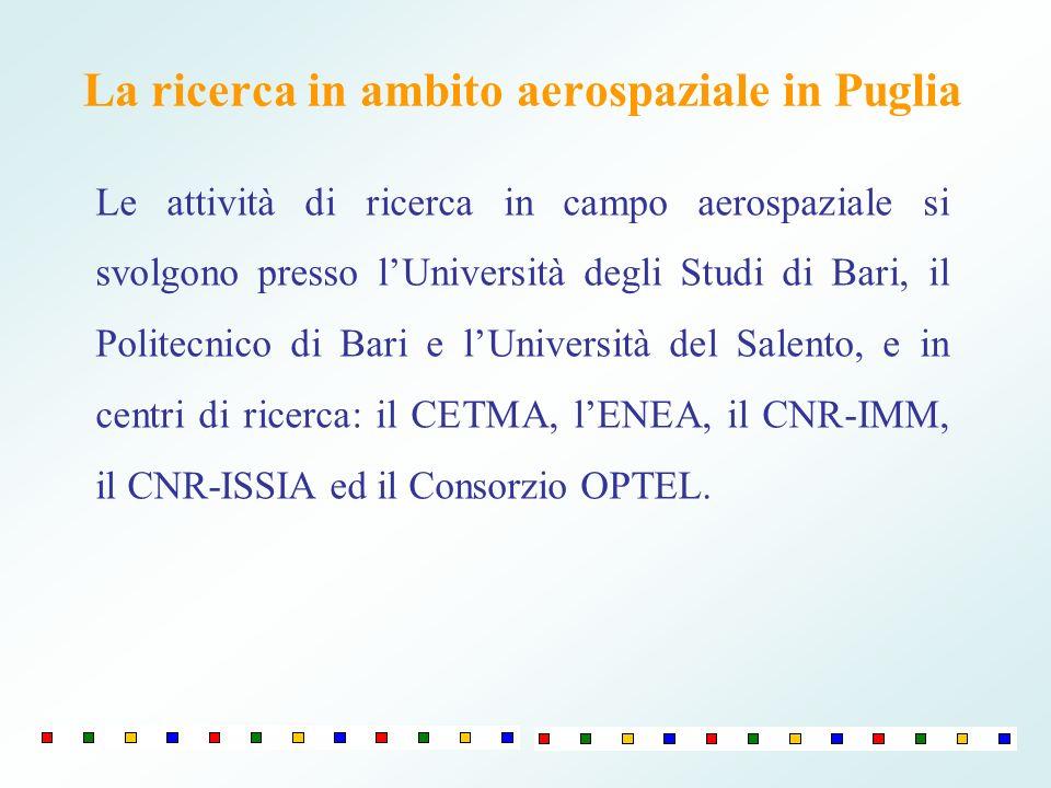 La ricerca in ambito aerospaziale in Puglia Le attività di ricerca in campo aerospaziale si svolgono presso lUniversità degli Studi di Bari, il Politecnico di Bari e lUniversità del Salento, e in centri di ricerca: il CETMA, lENEA, il CNR-IMM, il CNR-ISSIA ed il Consorzio OPTEL.