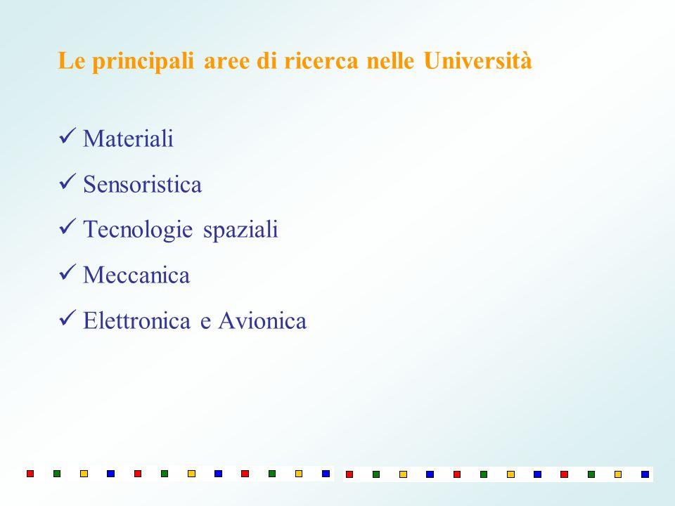Le principali aree di ricerca nelle Università Materiali Sensoristica Tecnologie spaziali Meccanica Elettronica e Avionica