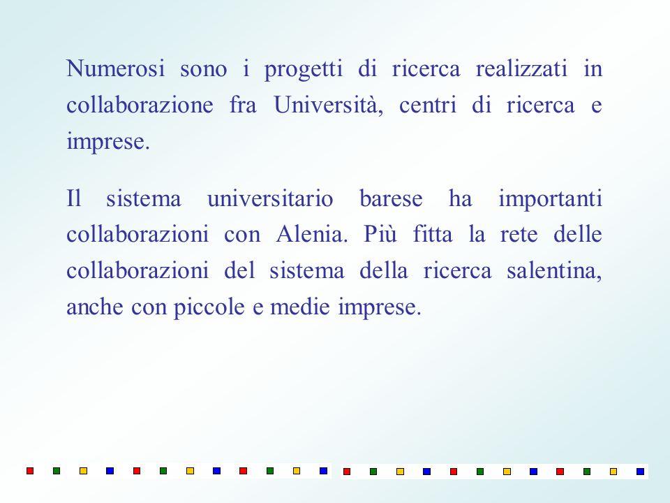 Numerosi sono i progetti di ricerca realizzati in collaborazione fra Università, centri di ricerca e imprese.