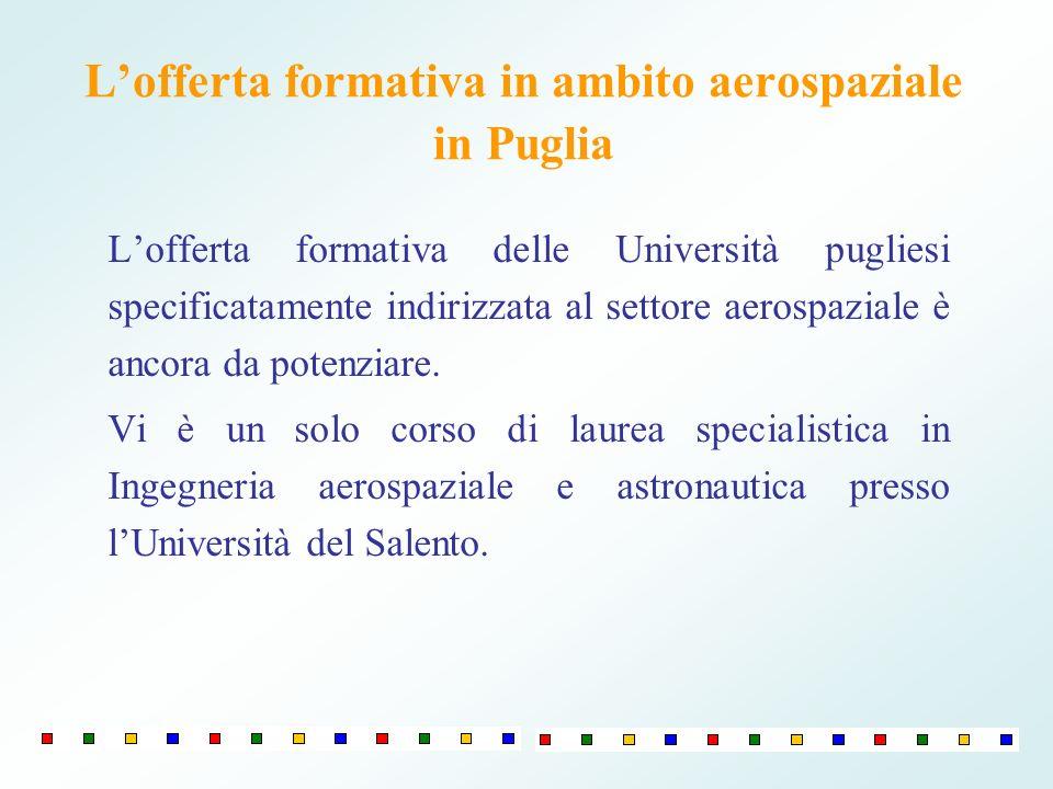 Lofferta formativa delle Università pugliesi specificatamente indirizzata al settore aerospaziale è ancora da potenziare.